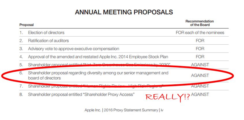 Really Apple Tech Giant Resists Shareholders Call For More