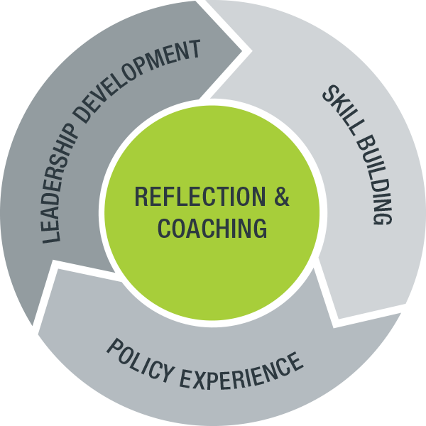 coaching reflective Becoming a better coach through reflective practice bc coach's perspective, 6, 10-11 becoming a better coach through reflective practice.