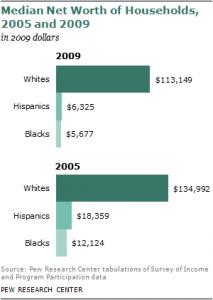 2011-wealth-gaps-242
