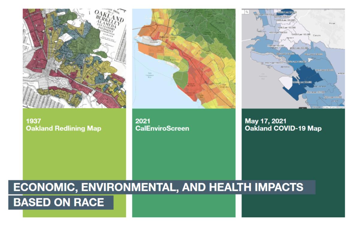 Economic, enviro, health impacts based on race
